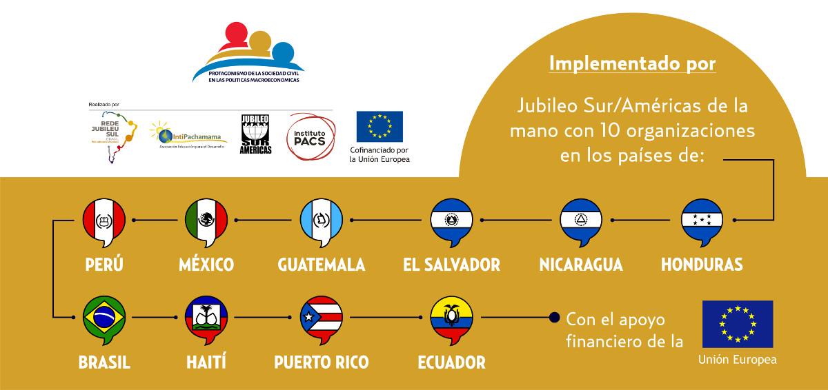 Estamos en 10 países de América Latina